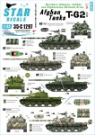 1-35-Afghan-Tanks-3-T-62A-AM