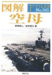 F-Files-Carrier-Aircraft-Carrier-Illustrations