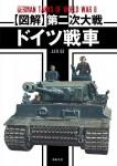 Illustrated-WWII-German-Tank