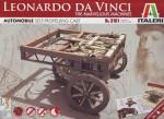 Leonardo-Automobile