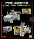 1-35-Upgrade-set-for-M1240A1-M-ATV-M153-CROWS-II-