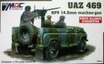 1-72-UAZ-469-145mm-machine-gun