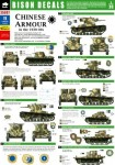 1-35-Chinese-Tank-Markings-1930-40s